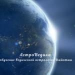 Гармонизация Луны в Джйотиш