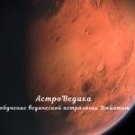 Гармонизация Марса в Джйотиш