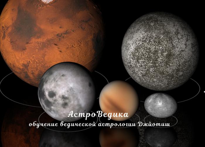 аспекты планет джйотиш